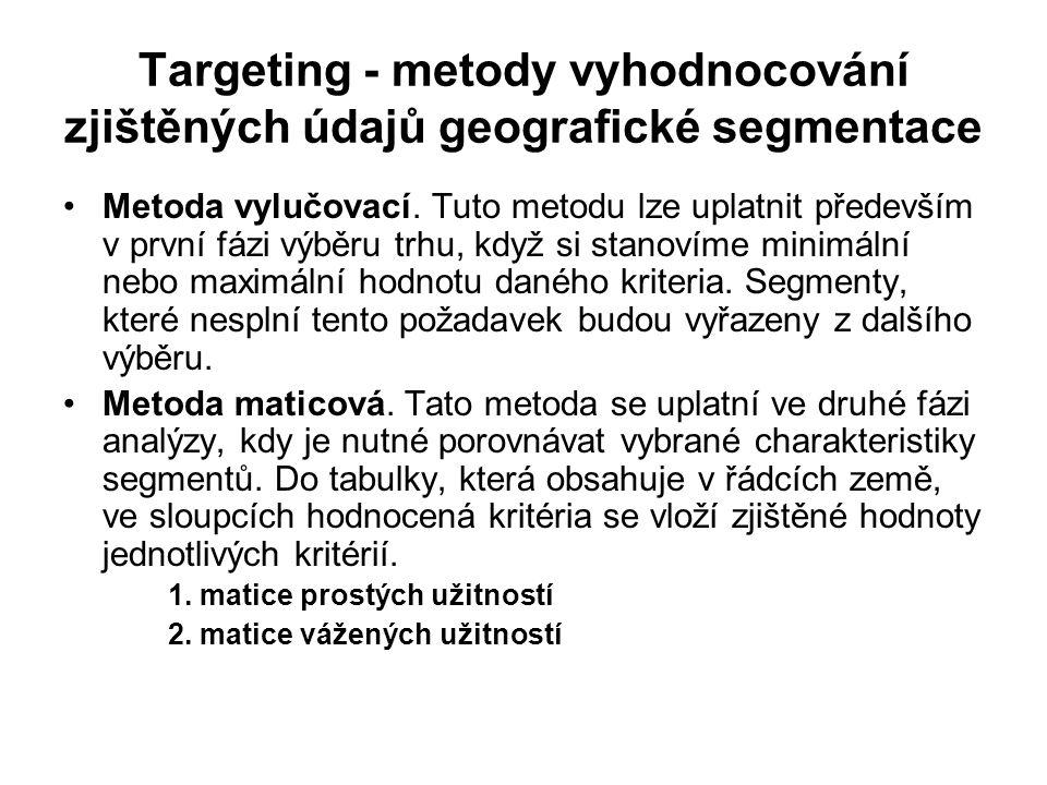 Targeting - metody vyhodnocování zjištěných údajů geografické segmentace