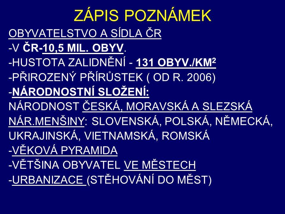 ZÁPIS POZNÁMEK OBYVATELSTVO A SÍDLA ČR -V ČR-10,5 MIL. OBYV.