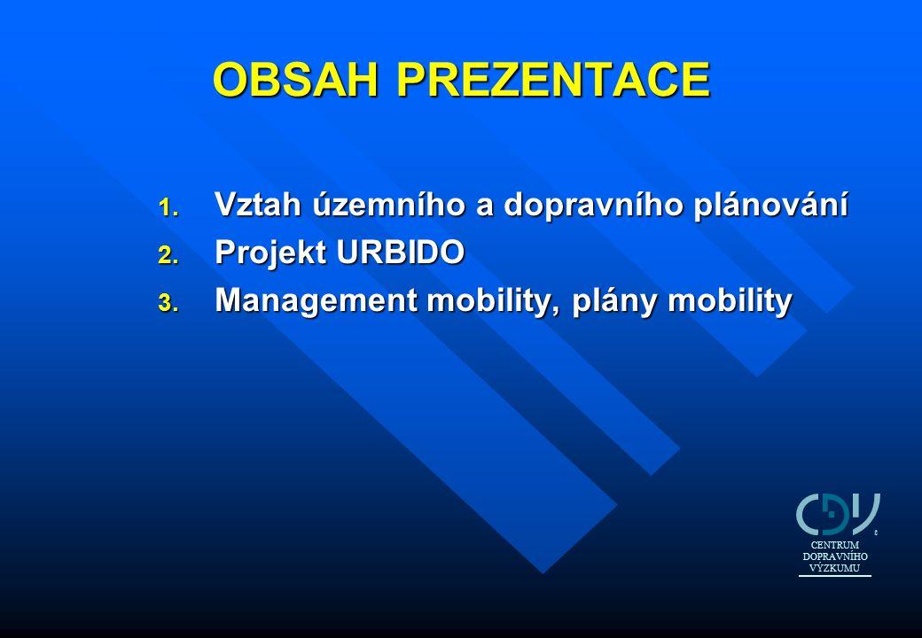 OBSAH PREZENTACE Vztah územního a dopravního plánování Projekt URBIDO