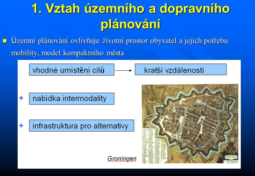 1. Vztah územního a dopravního plánování