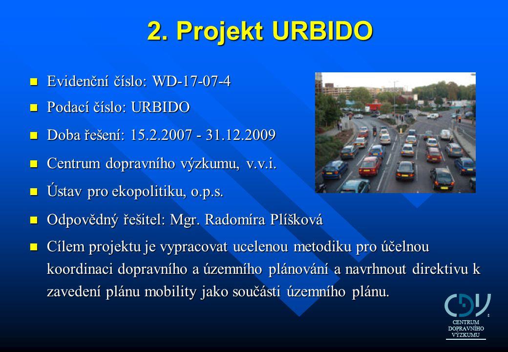 2. Projekt URBIDO Evidenční číslo: WD-17-07-4 Podací číslo: URBIDO