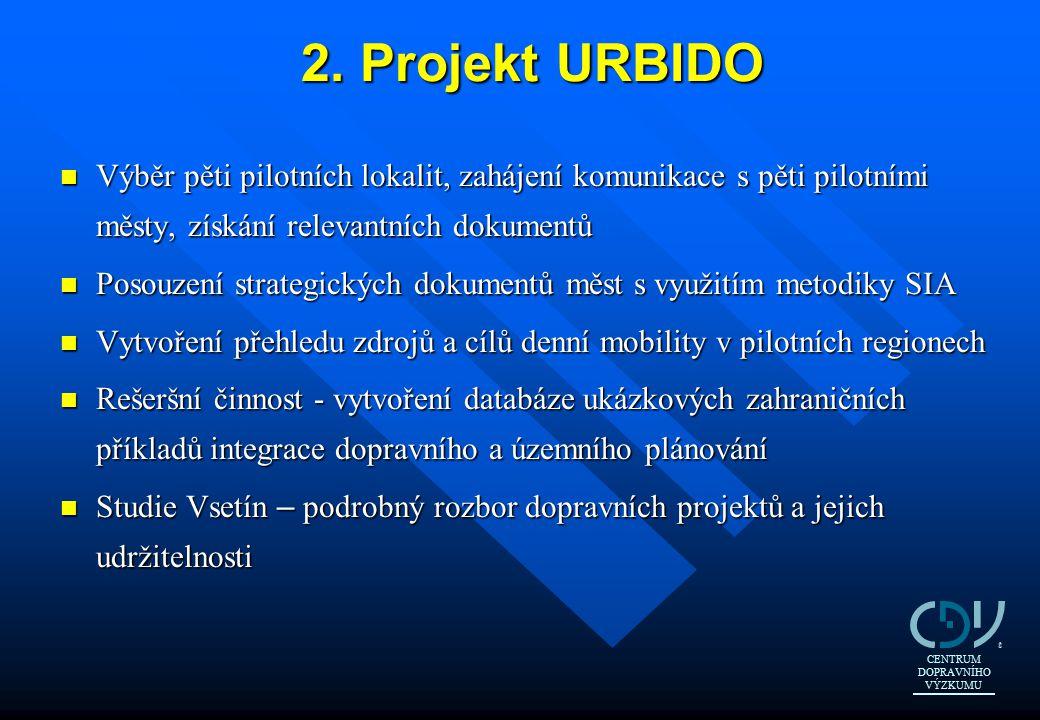 2. Projekt URBIDO Výběr pěti pilotních lokalit, zahájení komunikace s pěti pilotními městy, získání relevantních dokumentů.