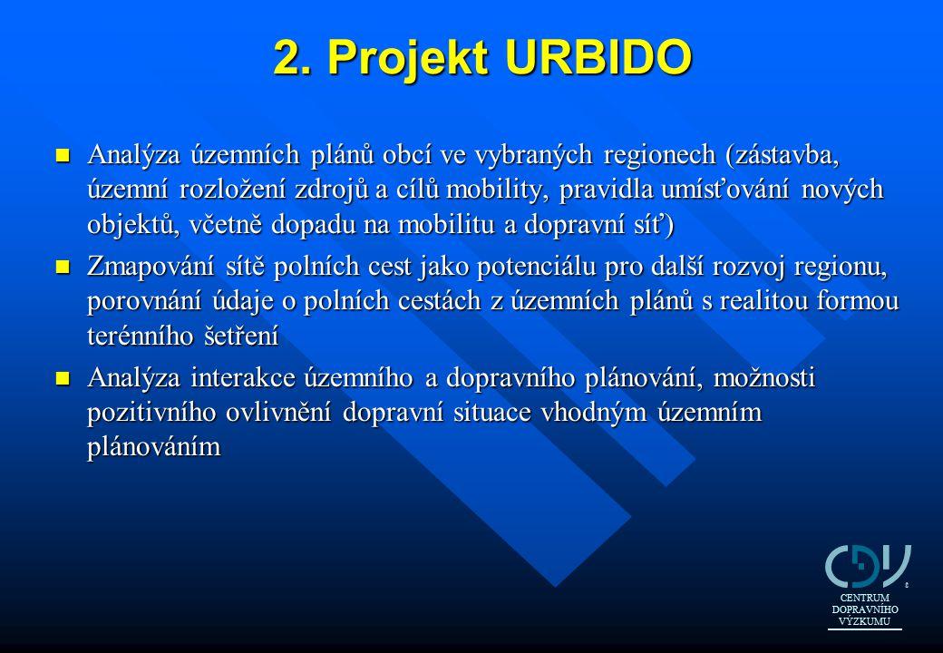 2. Projekt URBIDO