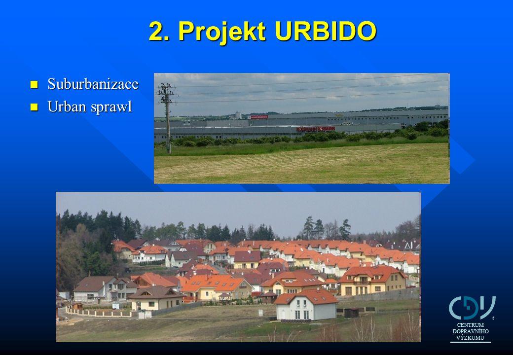2. Projekt URBIDO Suburbanizace Urban sprawl CENTRUM DOPRAVNÍHO