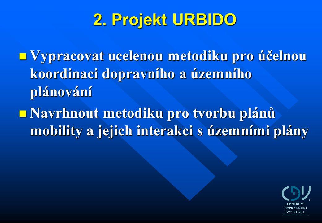 2. Projekt URBIDO Vypracovat ucelenou metodiku pro účelnou koordinaci dopravního a územního plánování.