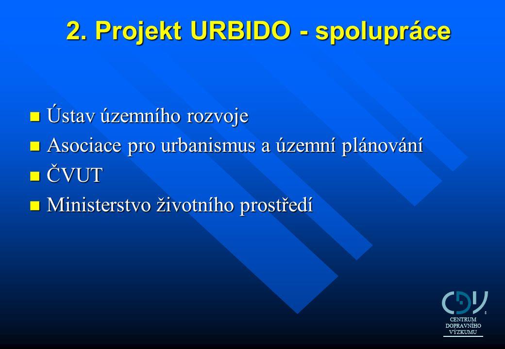 2. Projekt URBIDO - spolupráce