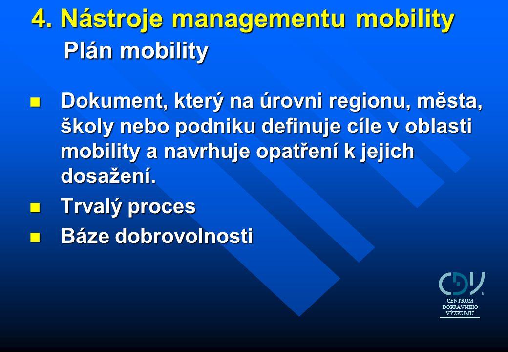 4. Nástroje managementu mobility Plán mobility