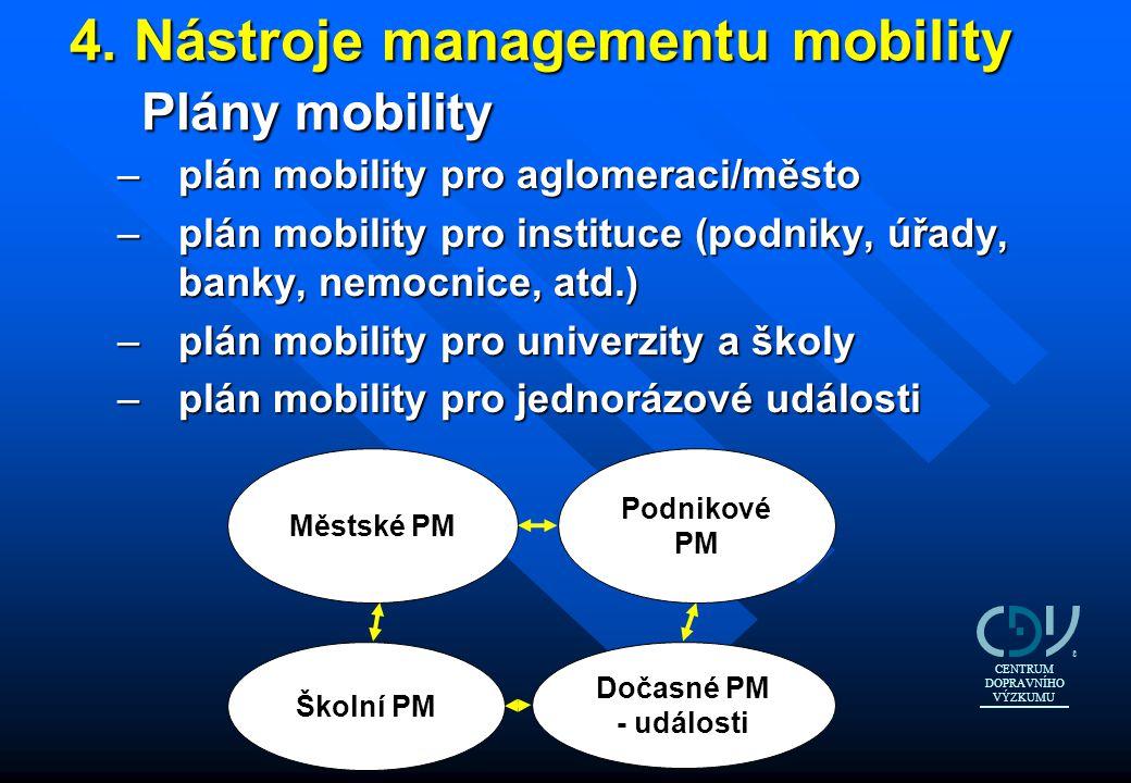 4. Nástroje managementu mobility Plány mobility