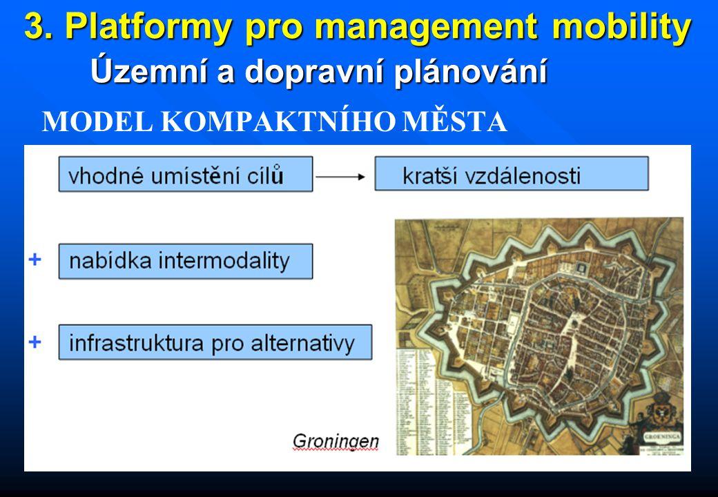 3. Platformy pro management mobility Územní a dopravní plánování