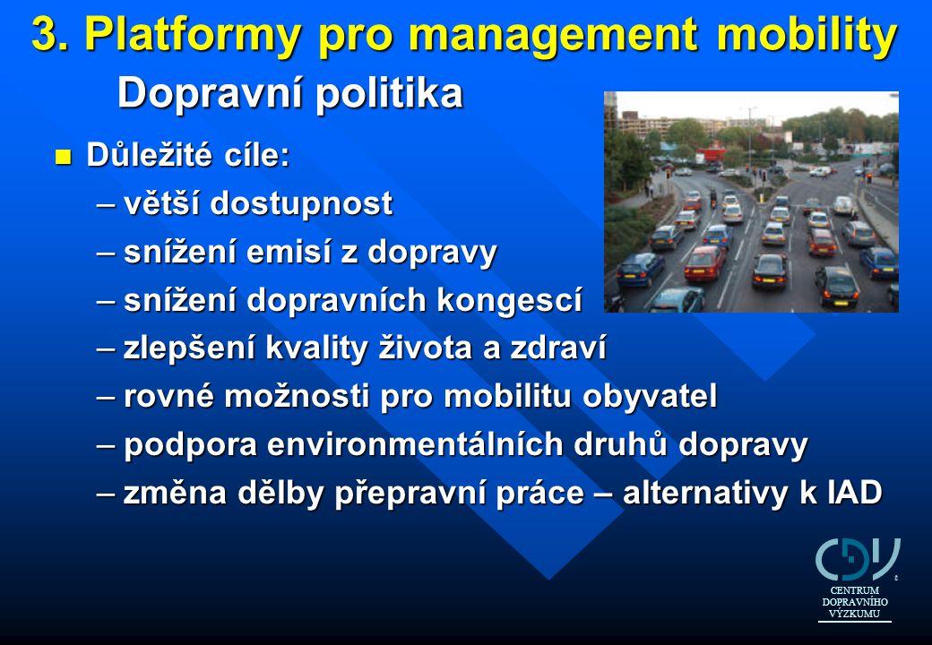 3. Platformy pro management mobility Dopravní politika