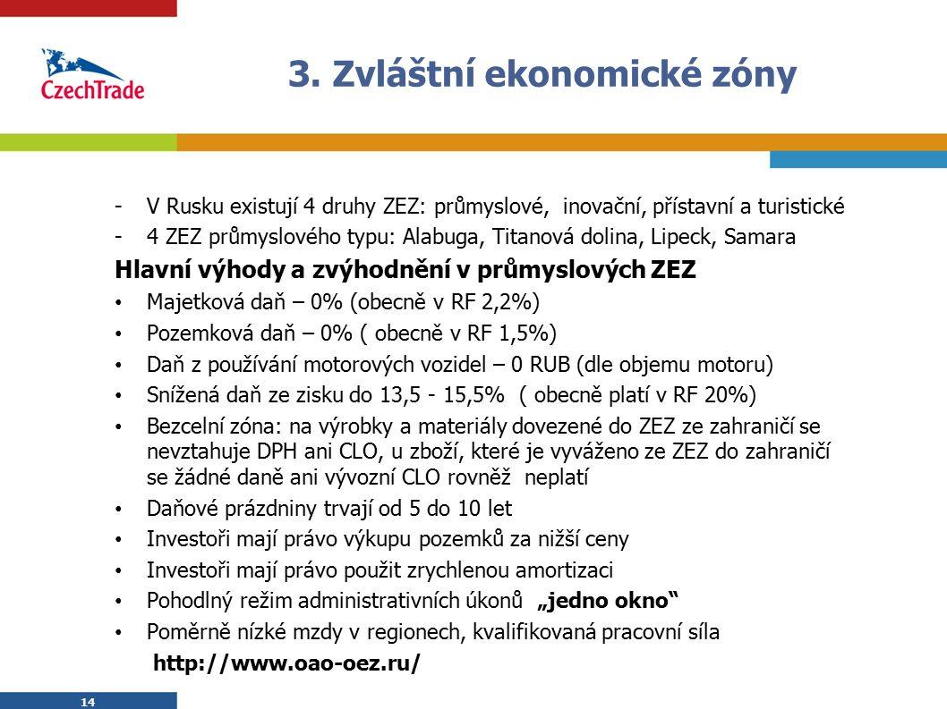 3. Zvláštní ekonomické zóny