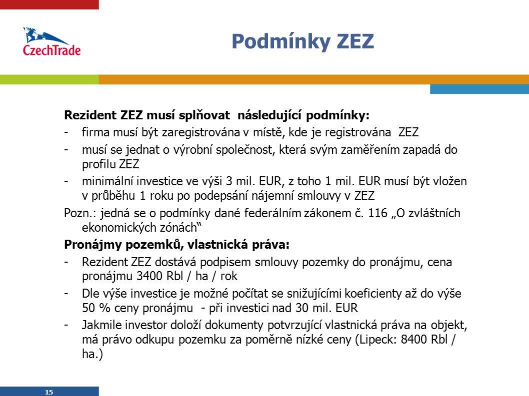 Podmínky ZEZ Rezident ZEZ musí splňovat následující podmínky: