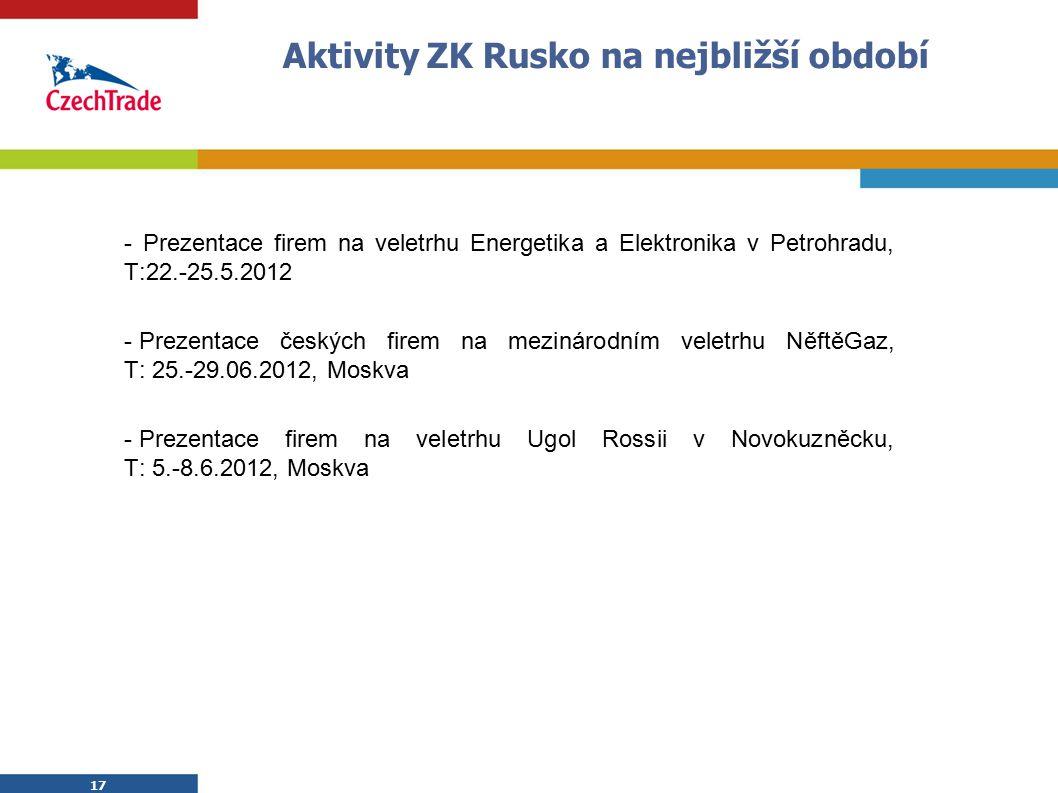 Aktivity ZK Rusko na nejbližší období