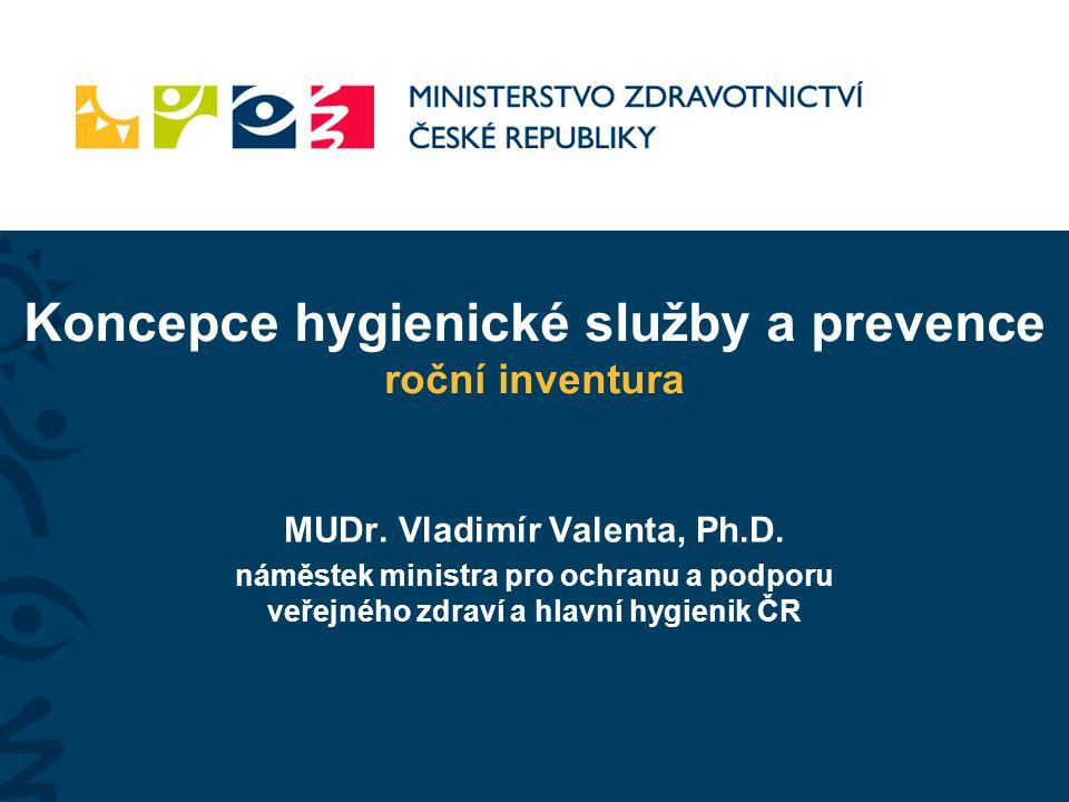 Koncepce hygienické služby a prevence roční inventura