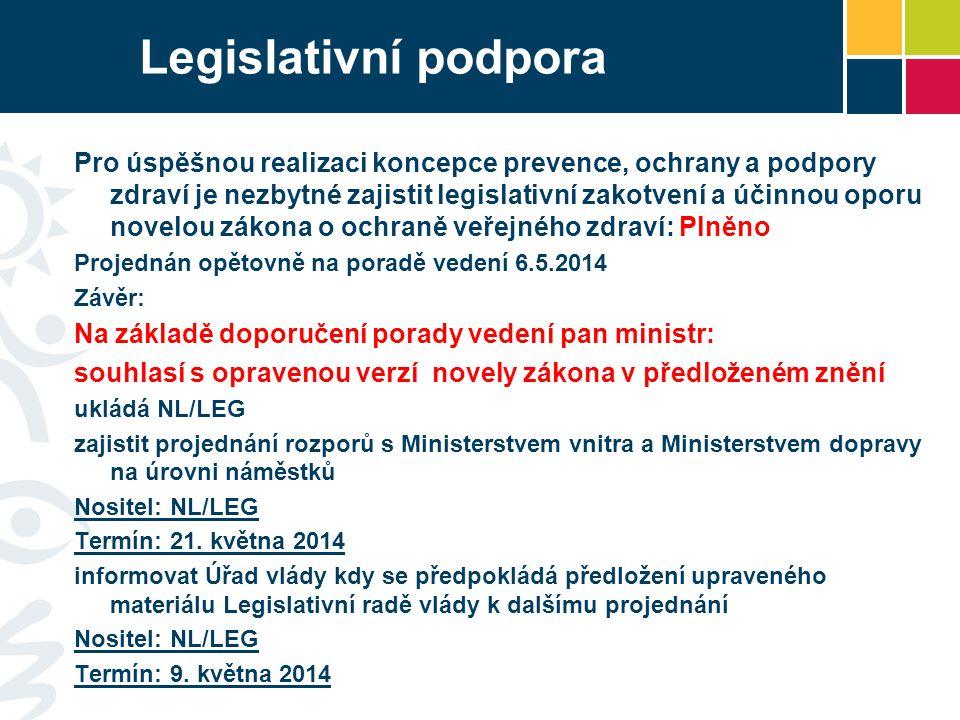 Legislativní podpora