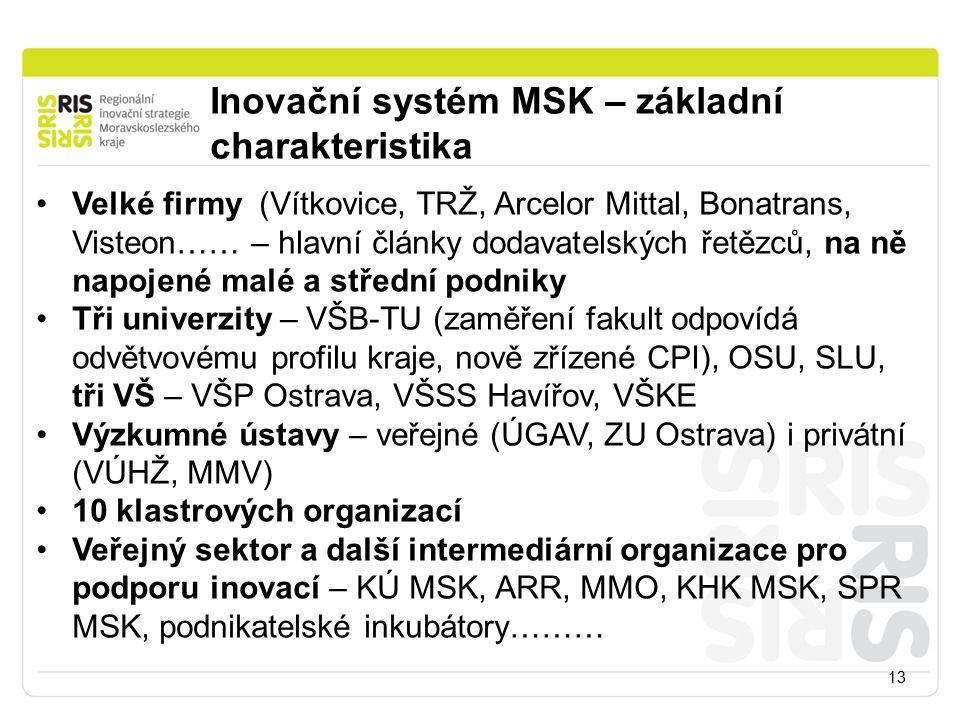 Inovační systém MSK – základní charakteristika