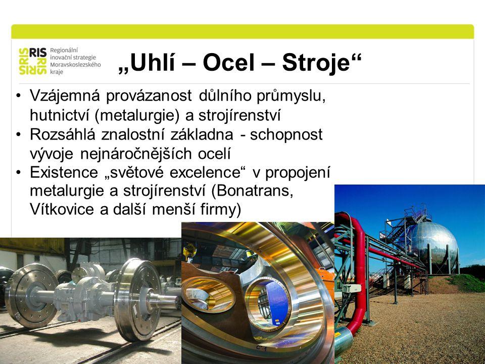 """""""Uhlí – Ocel – Stroje Vzájemná provázanost důlního průmyslu, hutnictví (metalurgie) a strojírenství."""