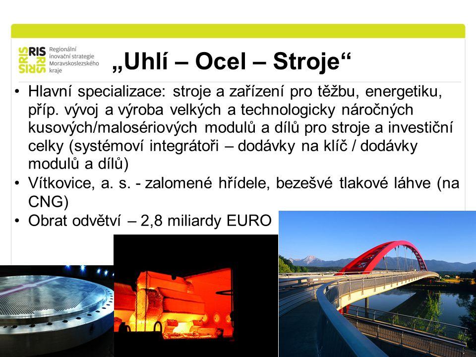 """""""Uhlí – Ocel – Stroje"""