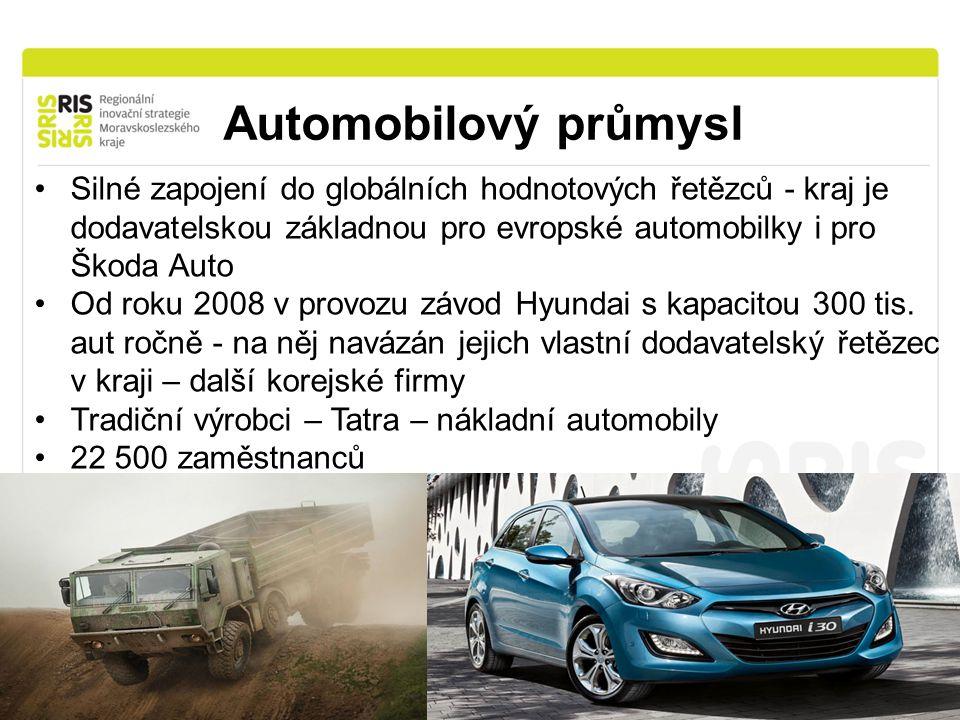 Automobilový průmysl Silné zapojení do globálních hodnotových řetězců - kraj je dodavatelskou základnou pro evropské automobilky i pro Škoda Auto.