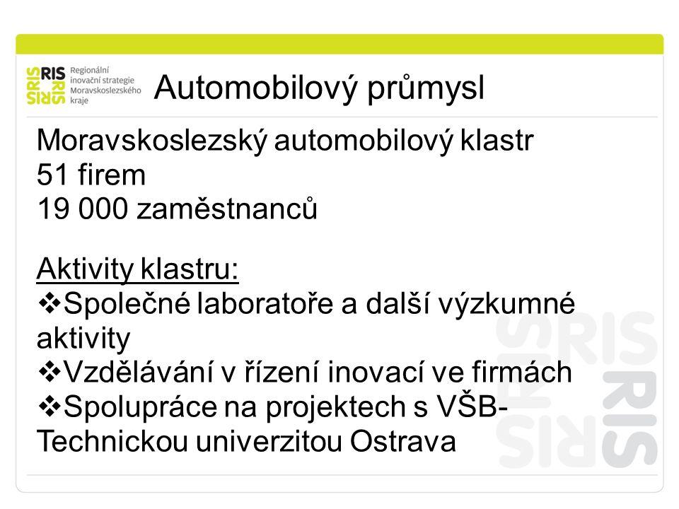 Automobilový průmysl Moravskoslezský automobilový klastr 51 firem