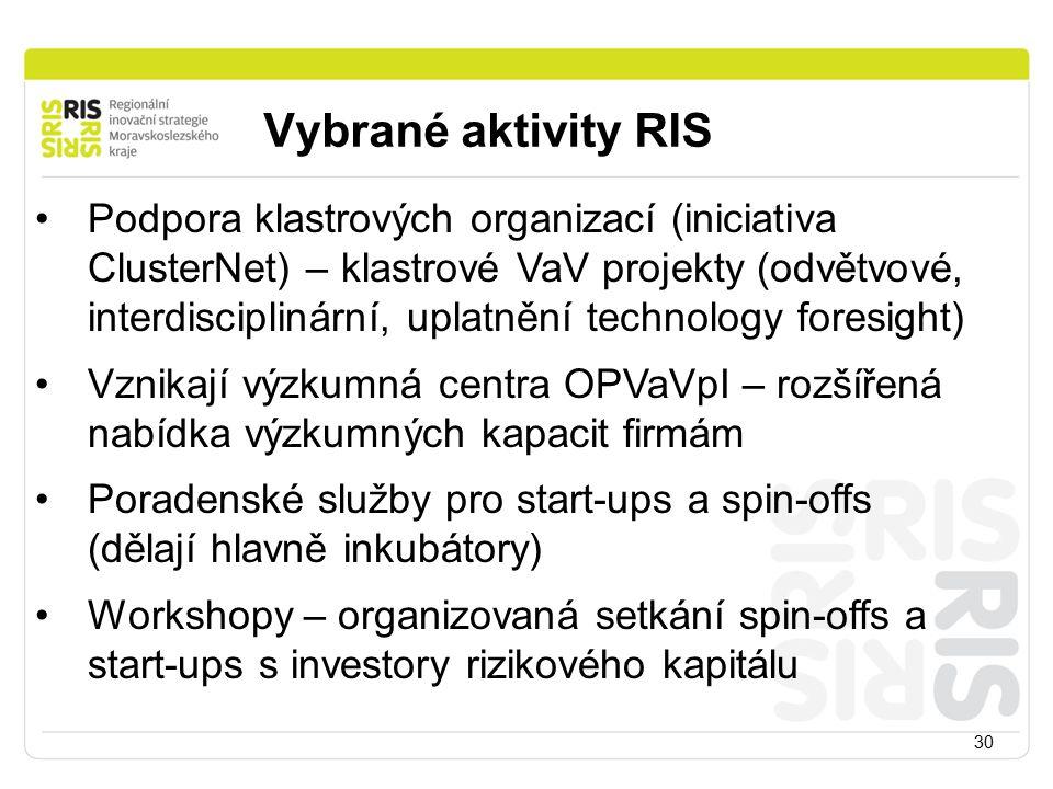 Vybrané aktivity RIS