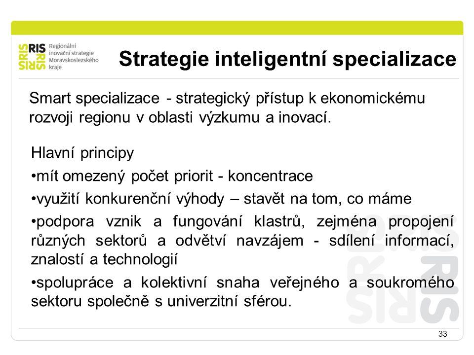 Strategie inteligentní specializace