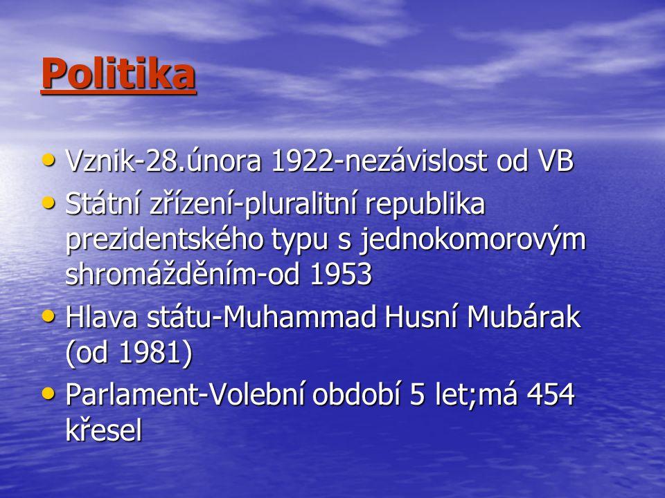 Politika Vznik-28.února 1922-nezávislost od VB