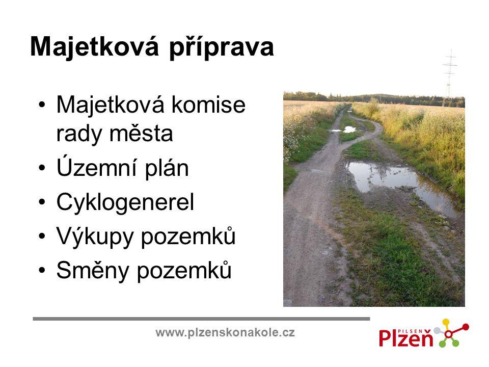 Majetková příprava Majetková komise rady města Územní plán