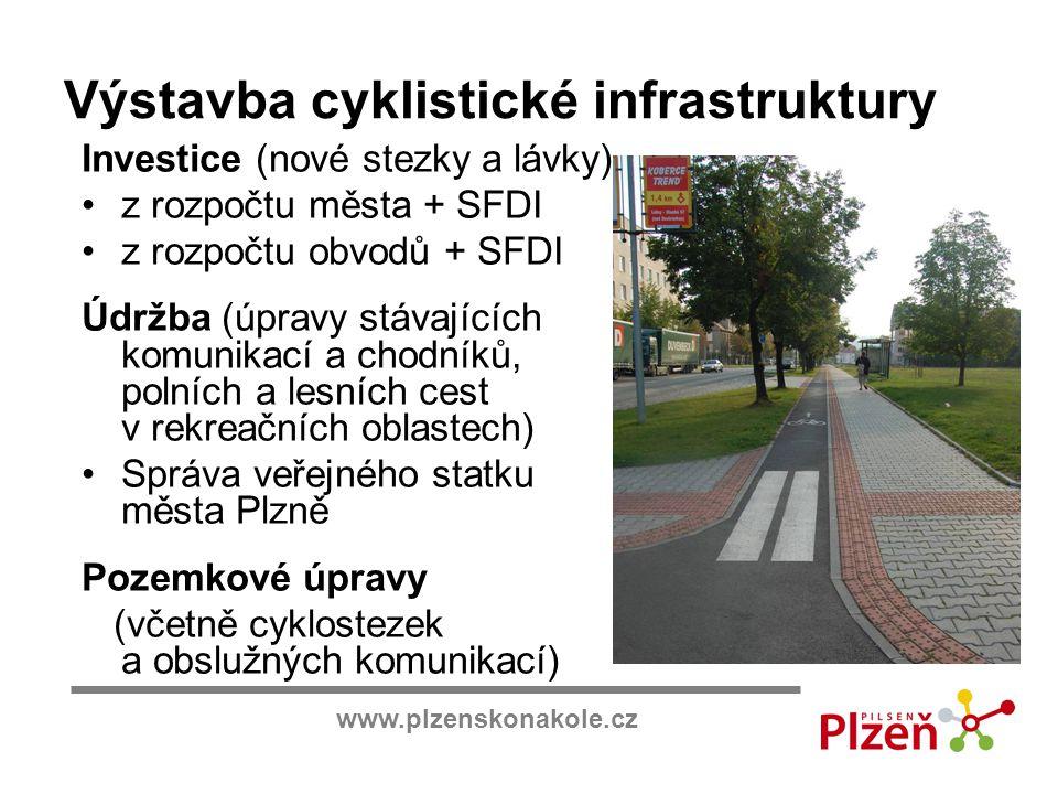 Výstavba cyklistické infrastruktury