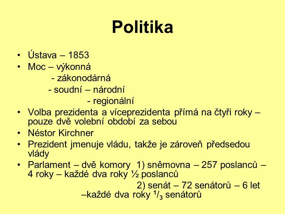 Politika Ústava – 1853 Moc – výkonná - zákonodárná - soudní – národní