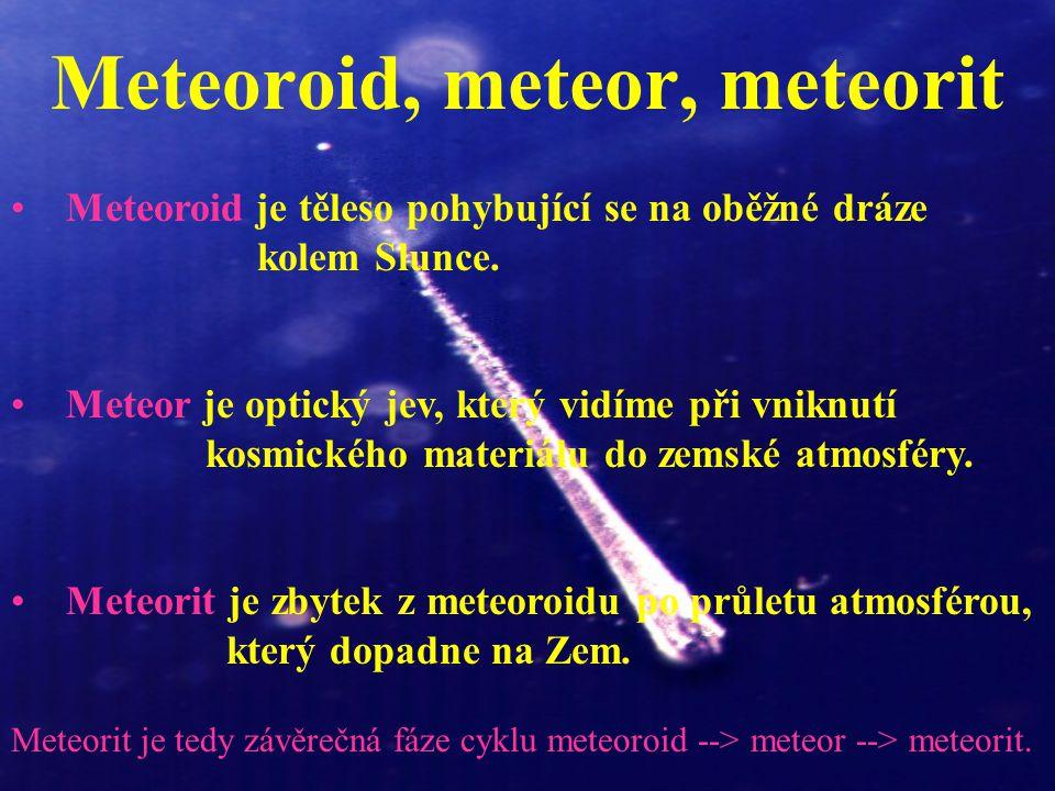 Meteoroid, meteor, meteorit