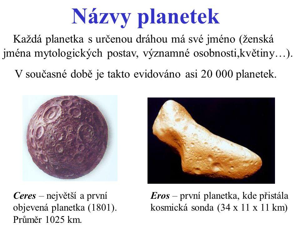 Názvy planetek V současné době je takto evidováno asi 20 000 planetek.
