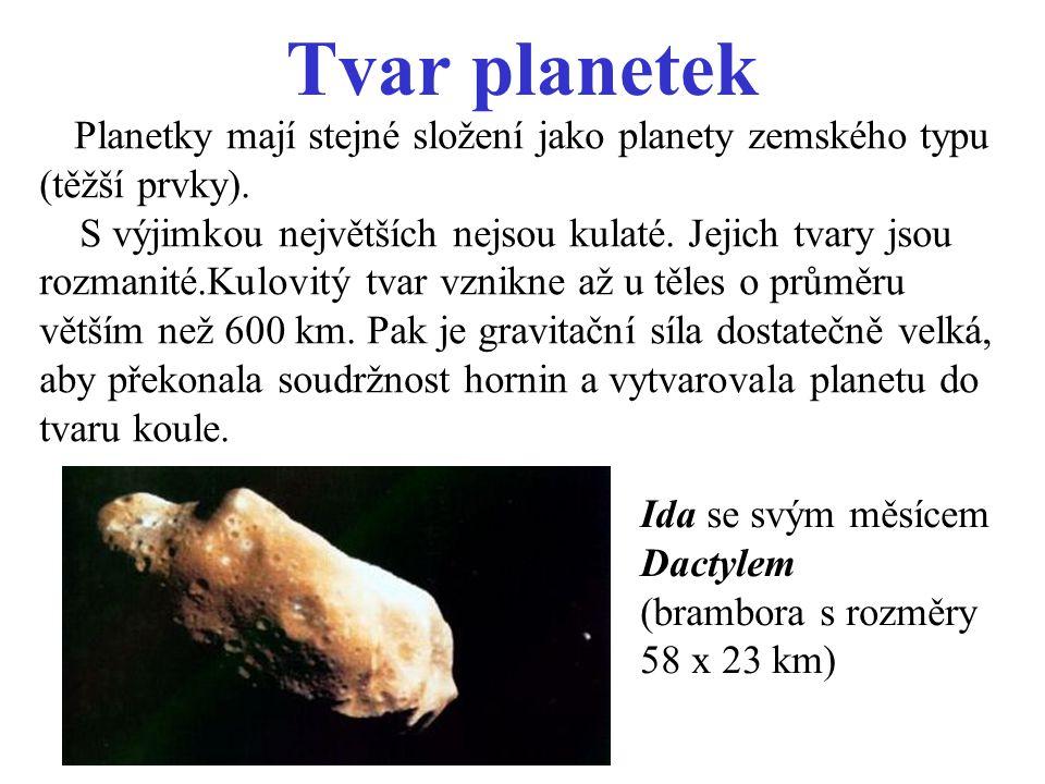 Tvar planetek
