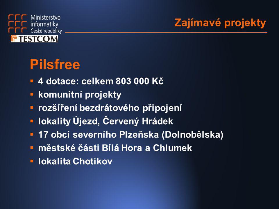Pilsfree Zajímavé projekty 4 dotace: celkem 803 000 Kč