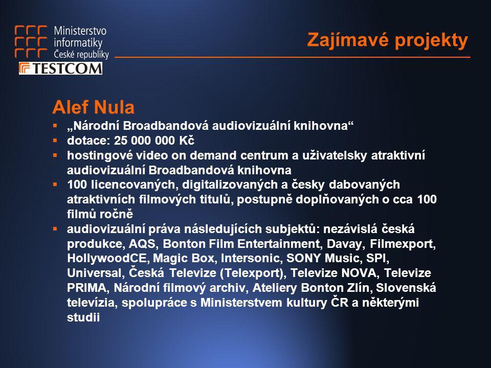 Zajímavé projekty Alef Nula