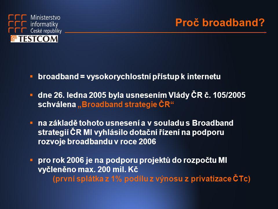 Proč broadband broadband = vysokorychlostní přístup k internetu