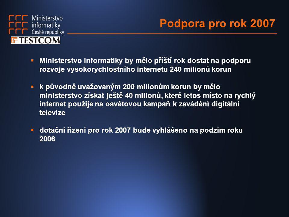 Podpora pro rok 2007 Ministerstvo informatiky by mělo příští rok dostat na podporu rozvoje vysokorychlostního internetu 240 milionů korun.