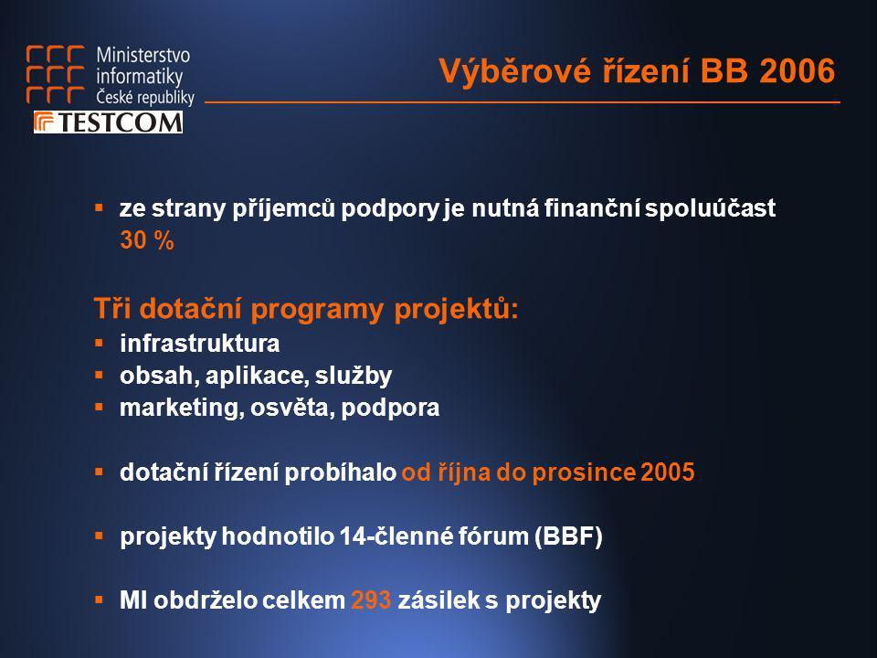 Výběrové řízení BB 2006 Tři dotační programy projektů: