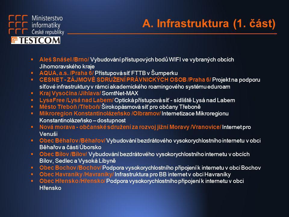 A. Infrastruktura (1. část)