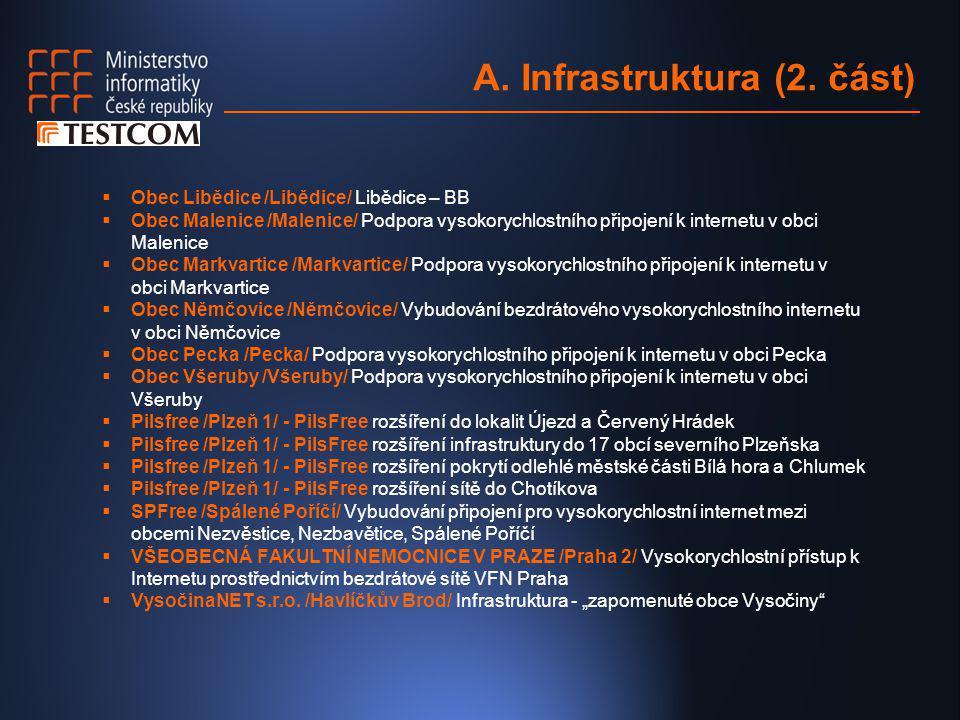 A. Infrastruktura (2. část)
