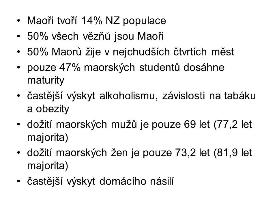 Maoři tvoří 14% NZ populace
