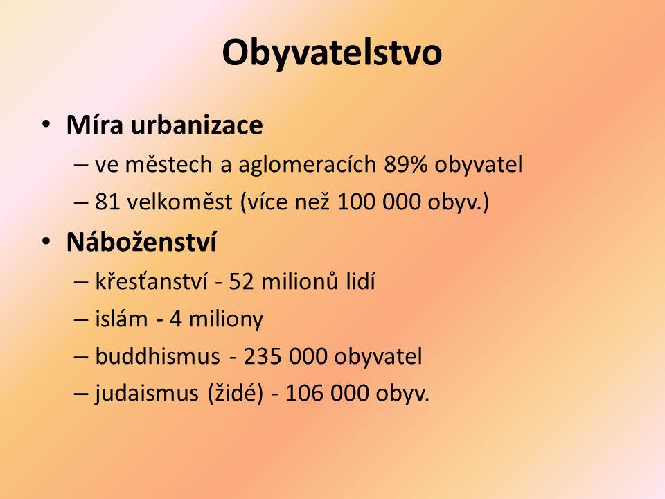 Obyvatelstvo Míra urbanizace Náboženství