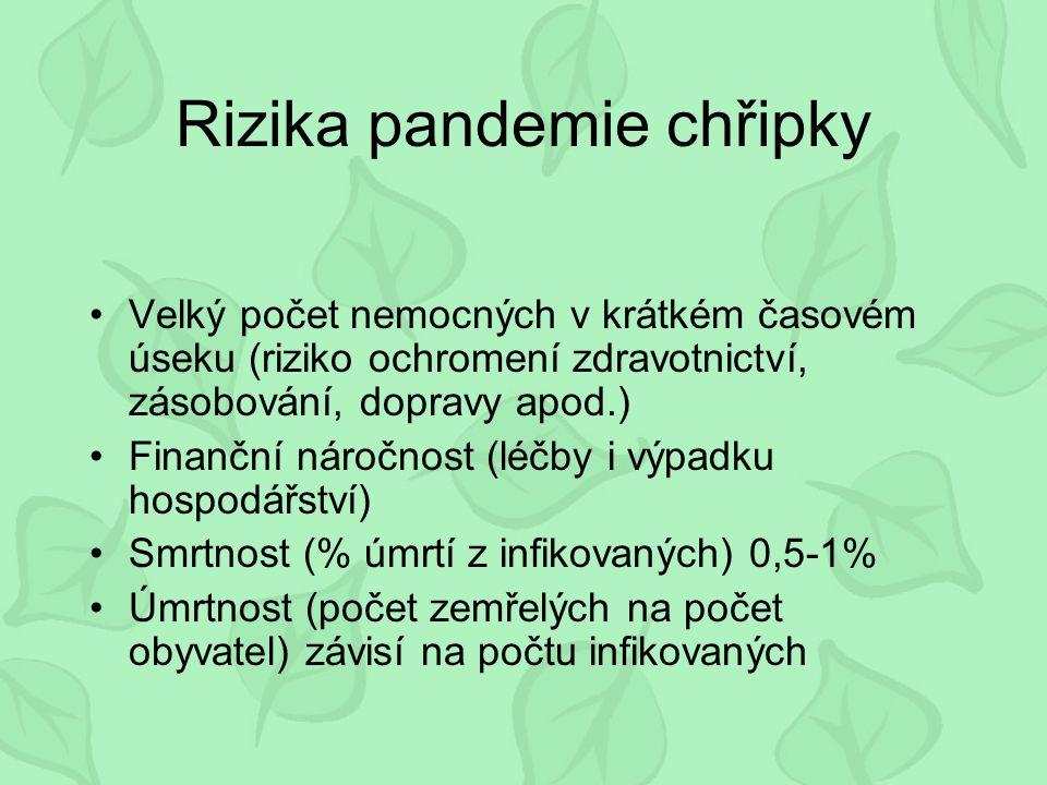 Rizika pandemie chřipky