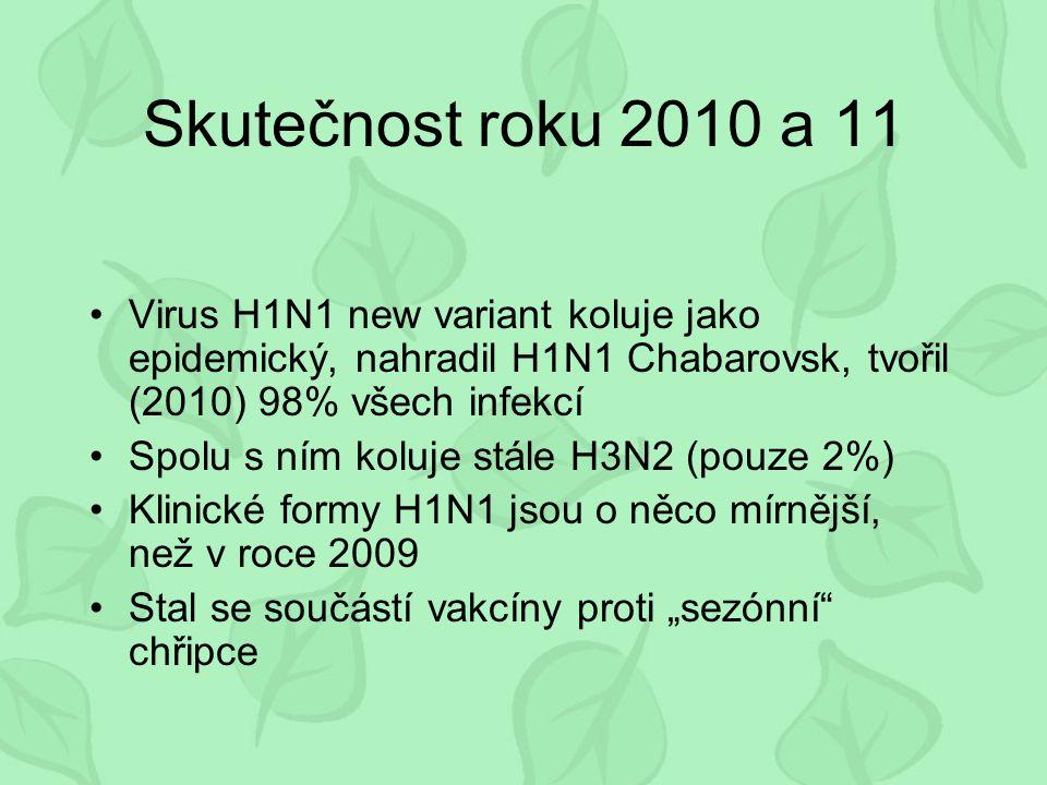 Skutečnost roku 2010 a 11 Virus H1N1 new variant koluje jako epidemický, nahradil H1N1 Chabarovsk, tvořil (2010) 98% všech infekcí.