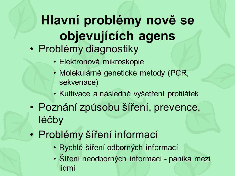 Hlavní problémy nově se objevujících agens