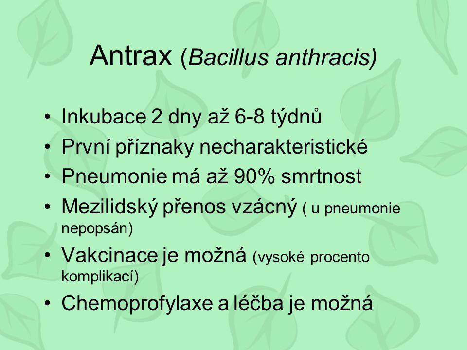 Antrax (Bacillus anthracis)