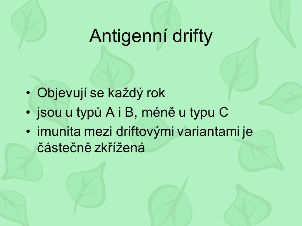 Antigenní drifty Objevují se každý rok