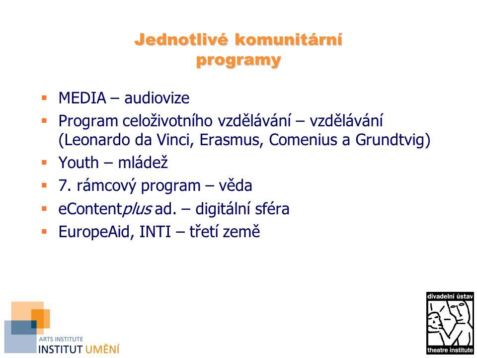 Jednotlivé komunitární programy