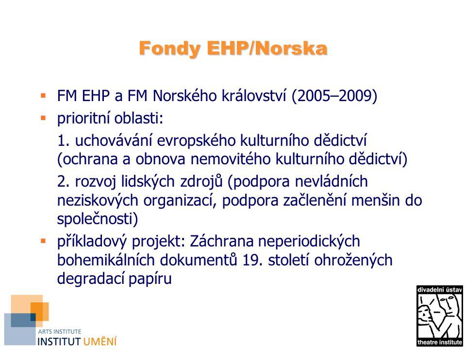 Fondy EHP/Norska FM EHP a FM Norského království (2005–2009)