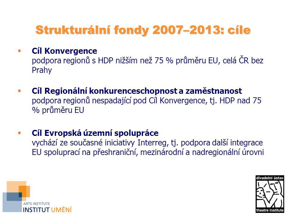 Strukturální fondy 2007–2013: cíle